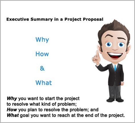 Start-Up Business Plan: EXECUTIVE SUMMARY SAMPLE of